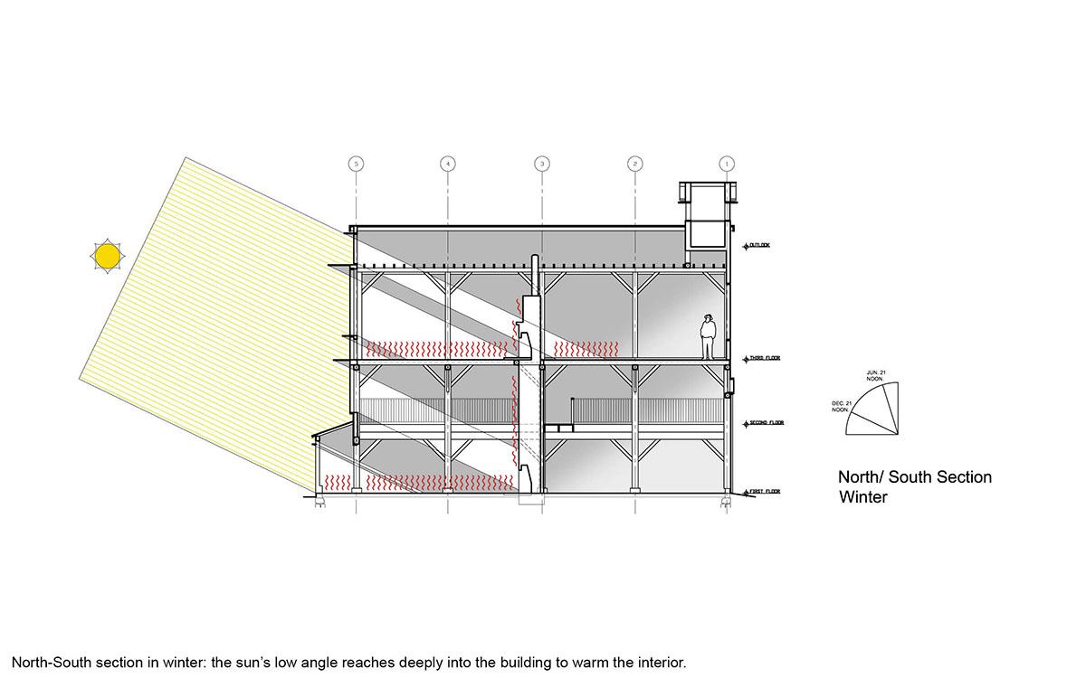 Modern barn renovation, section with winter sun.