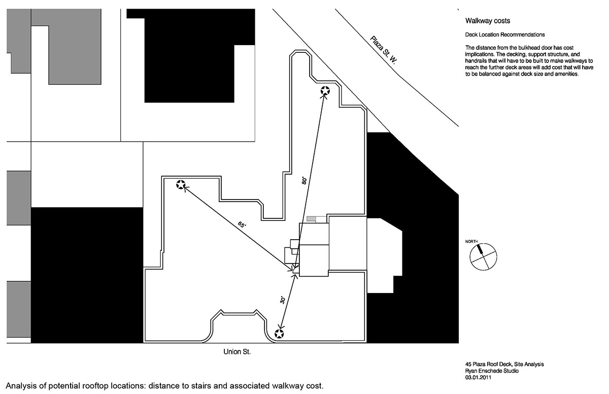 Brooklyn roof deck walkway analysis.